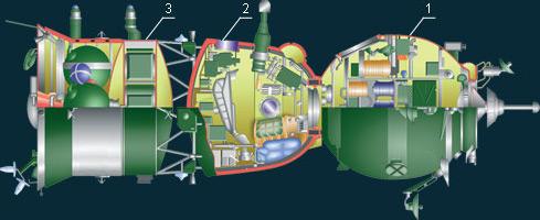 Транспортный пилотируемый корабль «Союз ТМА-М»