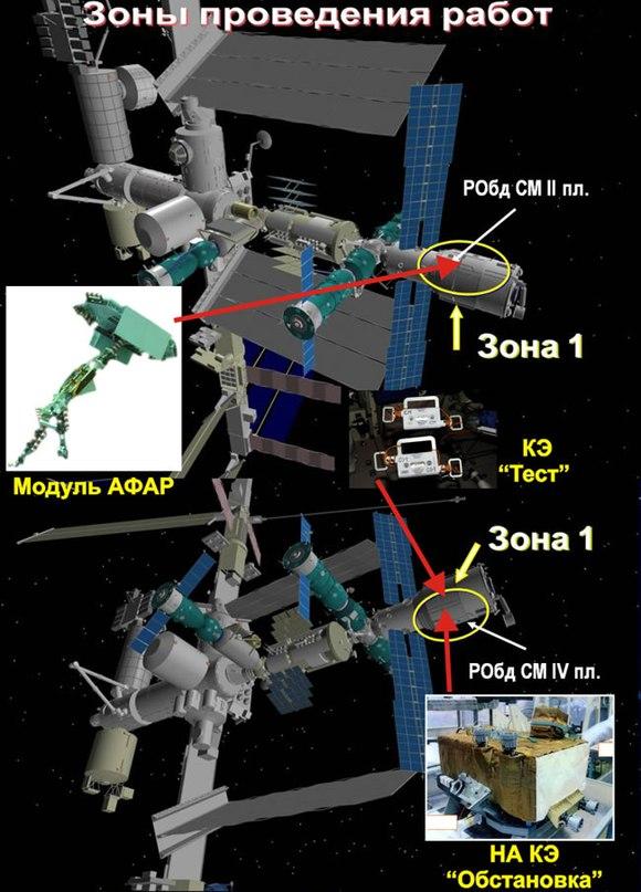 The EVA-38 Work Areas