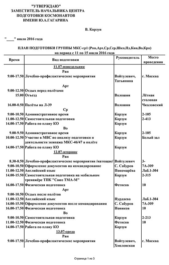 Типичное расписание космонавтов до назначения в экипаж.